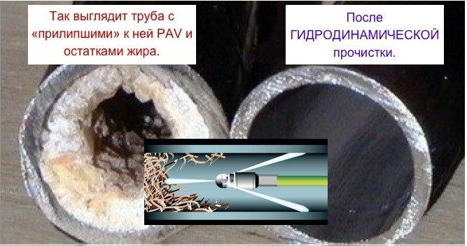Гидродинамическая прочистка канализации Харьков